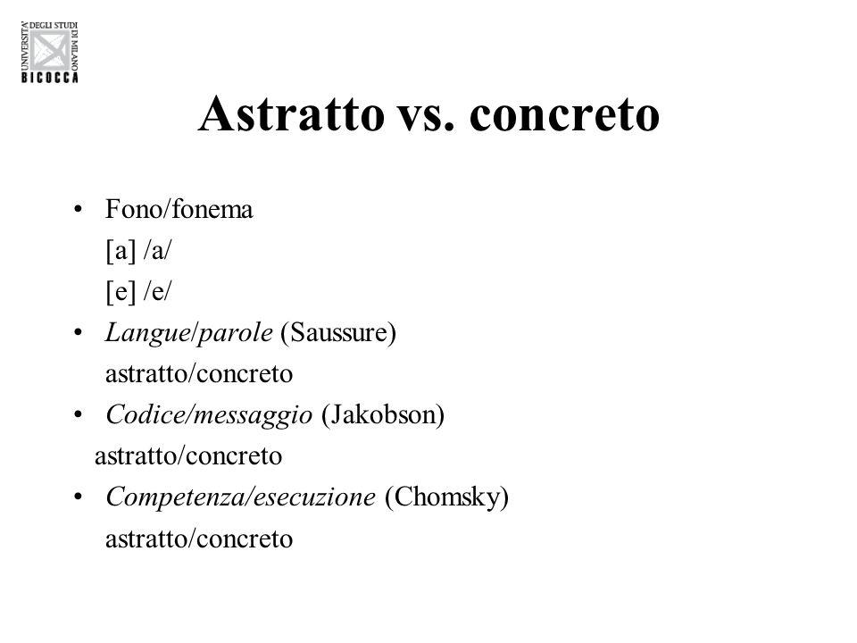 Astratto vs. concreto Fono/fonema [a] /a/ [e] /e/